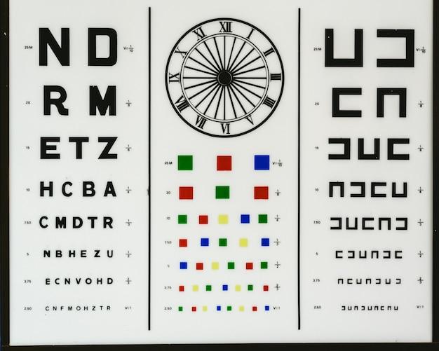 光学クリニックにおける近視、遠視、色覚異常または乱視などの視力の問題を管理するための検眼チャート。