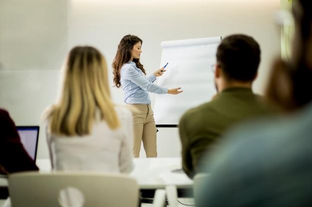 クリエイティブ正の女性リーダーは、ワークショップでの学生とビジネスプランの話します