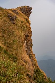 高い崖と危険