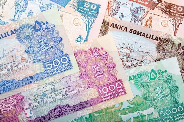 ソマリアの通貨
