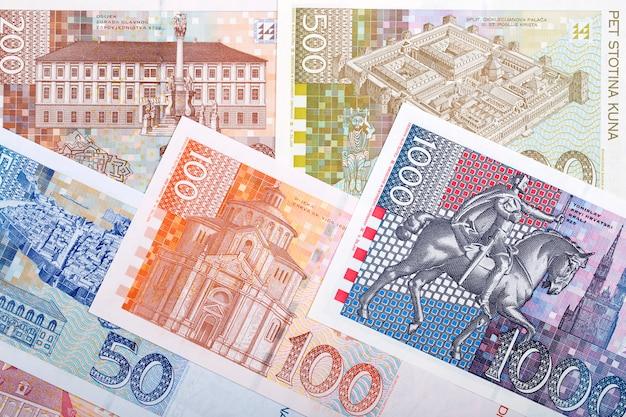 Хорватские деньги - куна бизнес фон