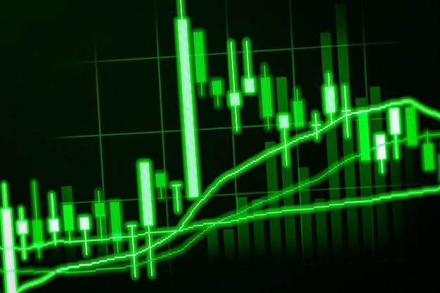 株式市場財務データ分析のインデックスグラフ