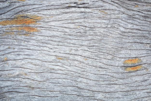 Винтажная старая деревянная предпосылка текстуры природы