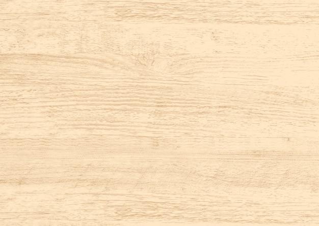 木目テクスチャ、木の板。