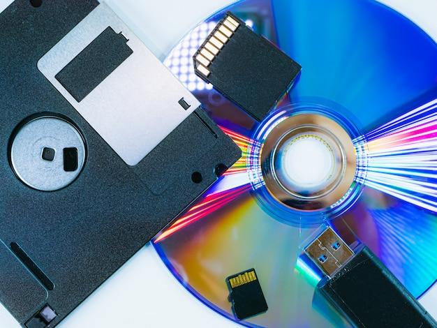 ポータブルデータ記録装置の進化