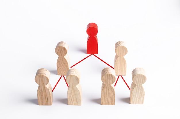 会社または組織内の階層システム。リーダーシップ、チームワーク、チーム内のフィードバック