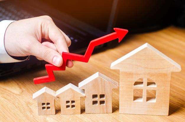 木製の家屋は、小さいものから大きいものまで、赤い矢印が上に並んでいます。