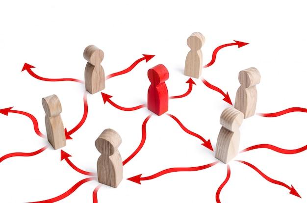 赤い男性は、赤い矢印によって他の人々にウイルス病の感染を広げます。コロナウイルスの拡散