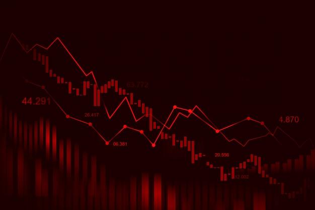 График рынка акций или форекс