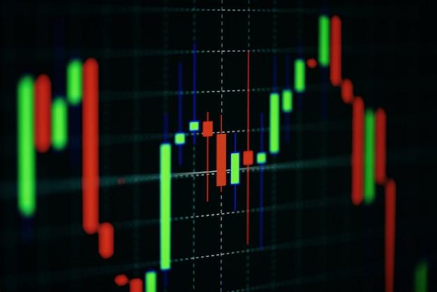金融株価グラフビジネス投資株先物取引指標