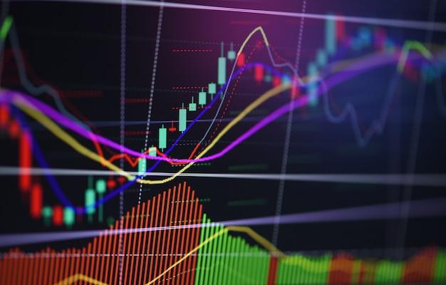 金融ビジネスグラフチャート分析株式市場グラフ。金融投資の株式市場または外国為替取引グラフとローソク足チャートインジケーター