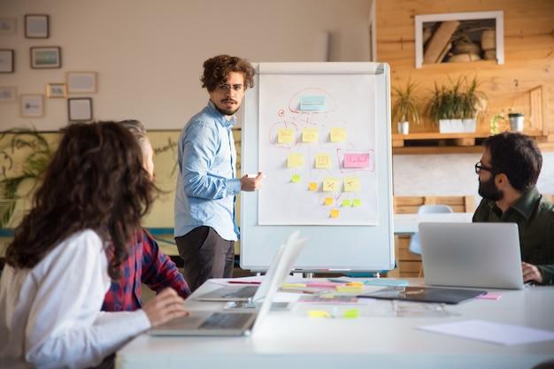 Руководитель стартапа рисует блок-схему и обсуждает проект