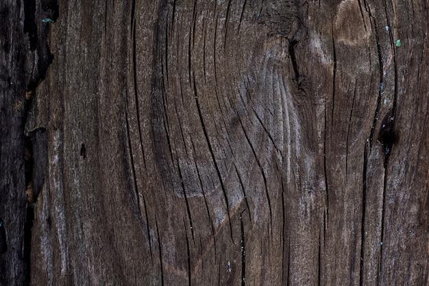 時代遅れの木製の背景