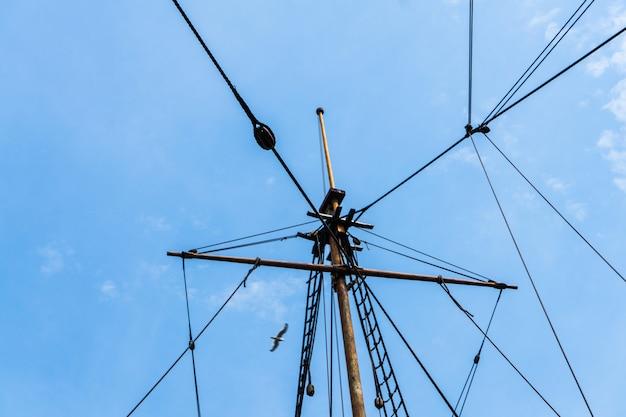 フランシス・ドレイク卿の船、ペリカンのレプリカからの詳細