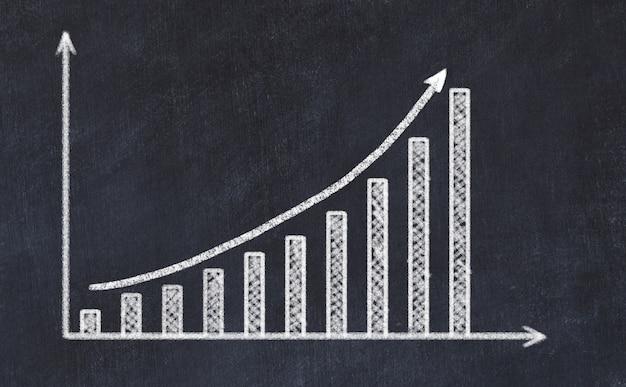上向きの矢印で増加するグラフの黒板描画