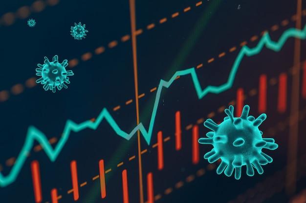 Коронавирус тонет на мировых фондовых биржах