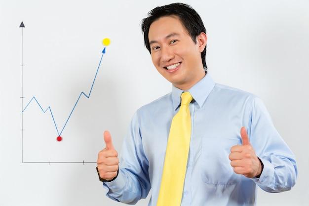 利益予測を提示する中国のビジネスマネージャー