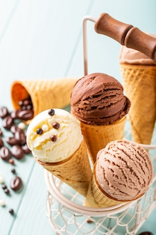 Домашнее кофе и шоколадное мороженое