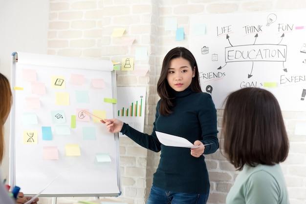 アジアの女性の大学の教師は、教室で彼女の学生を教える