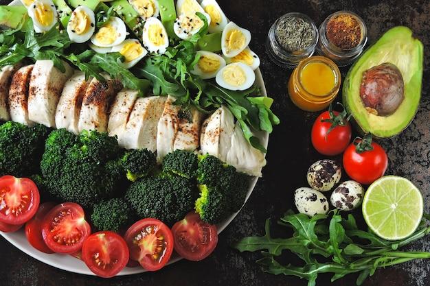 Тарелка с кето диетическое питание.