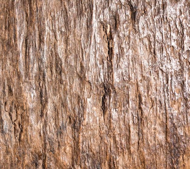 古い木製の背景