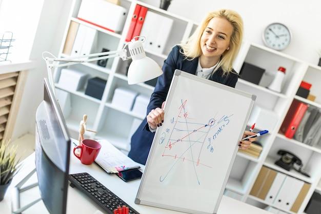 若い女の子がオフィスのテーブルの近くに立って、磁気ボードでスケジュールを説明します。