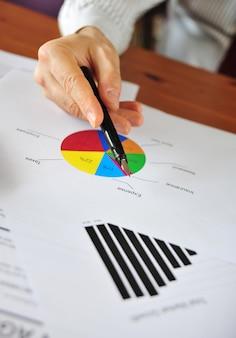 Работа над бизнес-графиками и тележками
