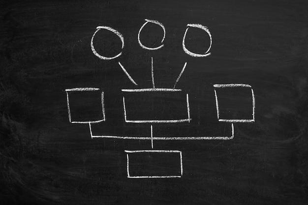 黒板に空白のグラフ