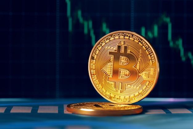 ビットコインとチャート