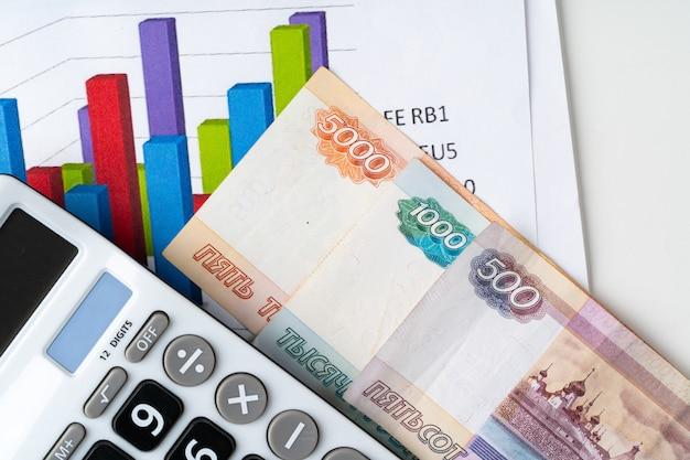 Финансовый график с российскими рублями и калькулятором