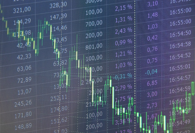 График торговли на фондовом рынке и график свечей