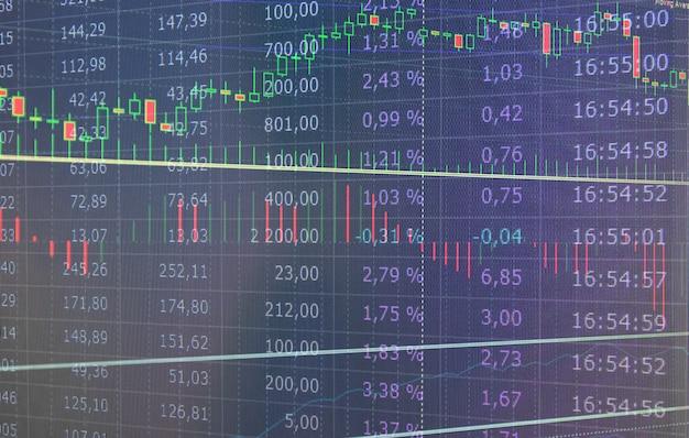 График торговли на фондовом рынке