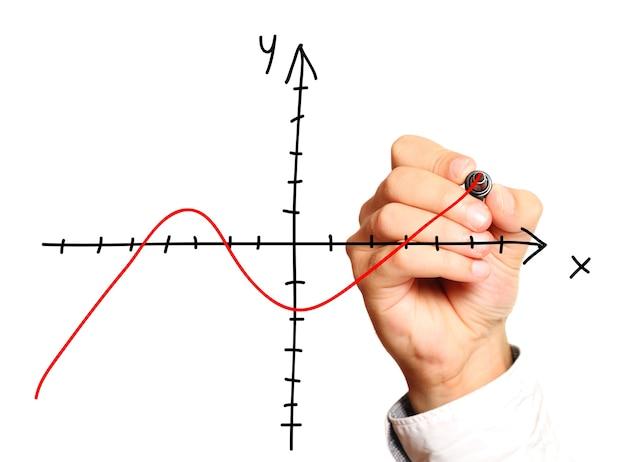 Крупный план мужской руки, рисующей числовую ось на белом фоне