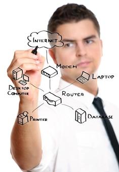 Молодой бизнесмен рисует схему, связанную с интернетом и компьютером