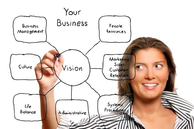Молодой предприниматель, рисующий диаграмму на белом фоне