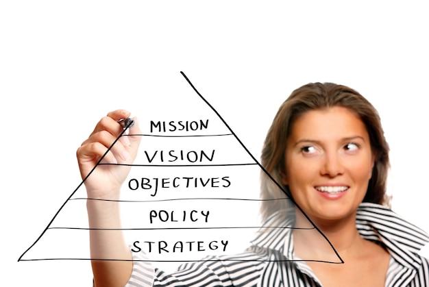 Молодая красивая деловая женщина рисует пирамиду бизнес-стратегии