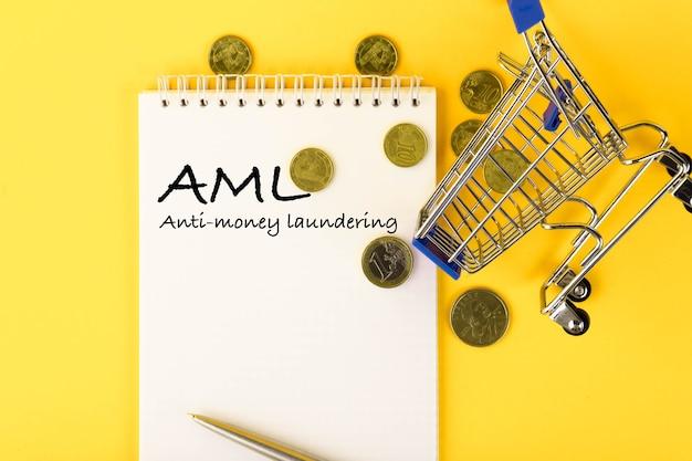 Аббревиатура aml anti money laundering, написанная в блокноте с монетами и корзиной для покупок.