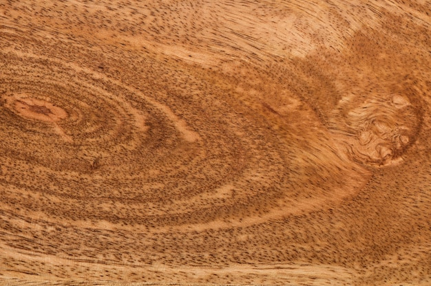 Abstract background of brown wooden surface closeup topview for artworks high quality photo