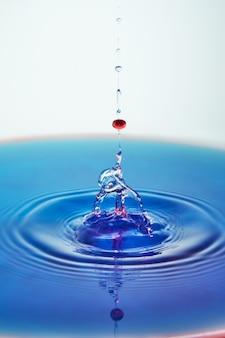 水のしぶき、色の滴の衝突の要約