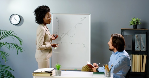 African american businesswoman standing at board and explaining formulas and business strategy to caucasian man. mixed-races male and female talking in office. multi-ethnic coworking partners.