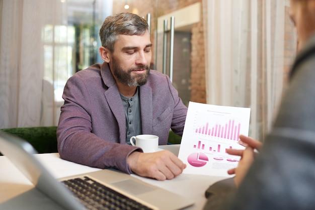 Анализ финансовых показателей с coworker