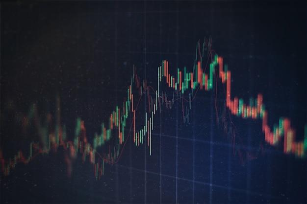 Forex, 상품, 주식, 채권 및 신흥 시장 분석: