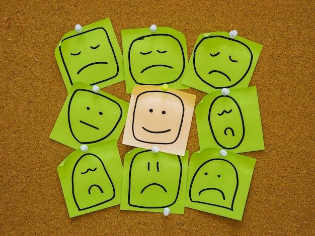 Расположение элементов концепции оптимизма