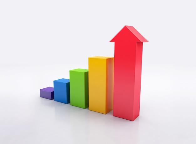 成長成功のための昇順グラフ