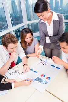 Asian business team discussing charts