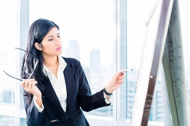 Asian business woman drawing on flipchart