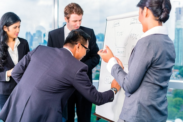 Asian businesspeople looking at flipchart