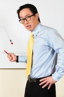 Азиатско-китайский бизнес-менеджер представляет плохой прогноз