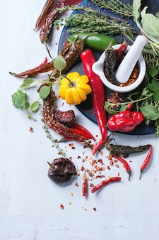 Assortment of chili peppers and herbs