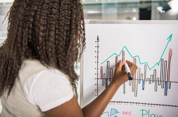 Attractive woman drawing business strategy on flip chart.